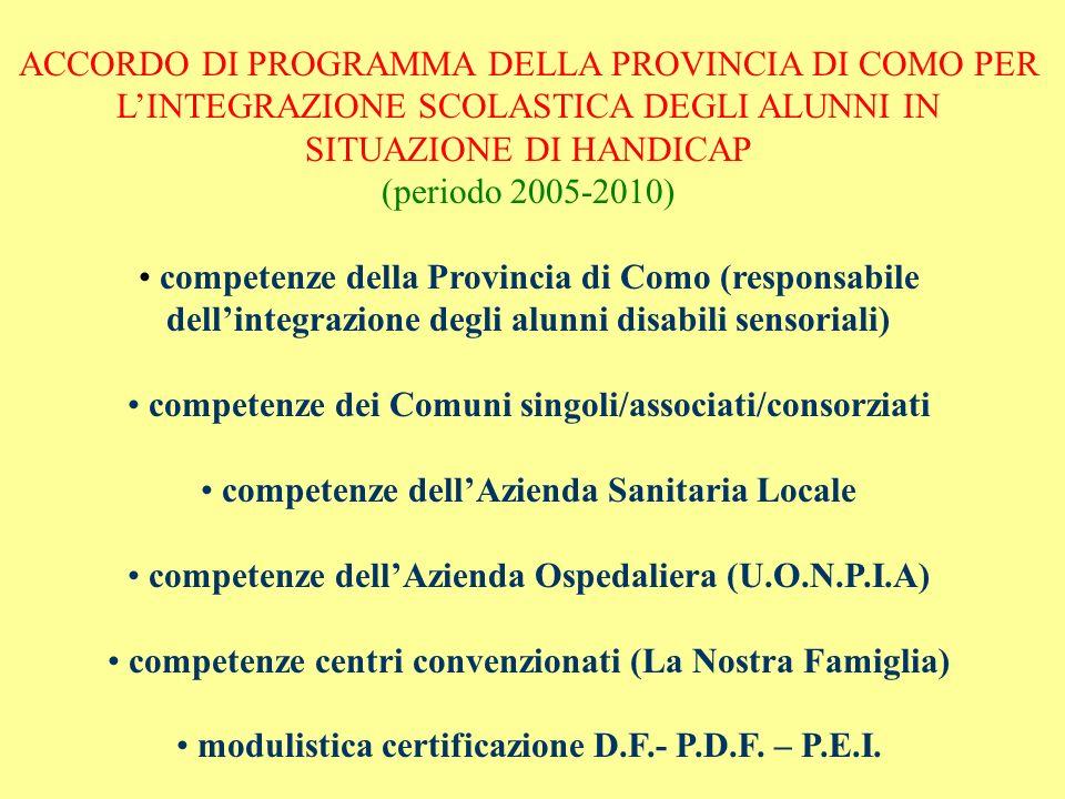 competenze dei Comuni singoli/associati/consorziati
