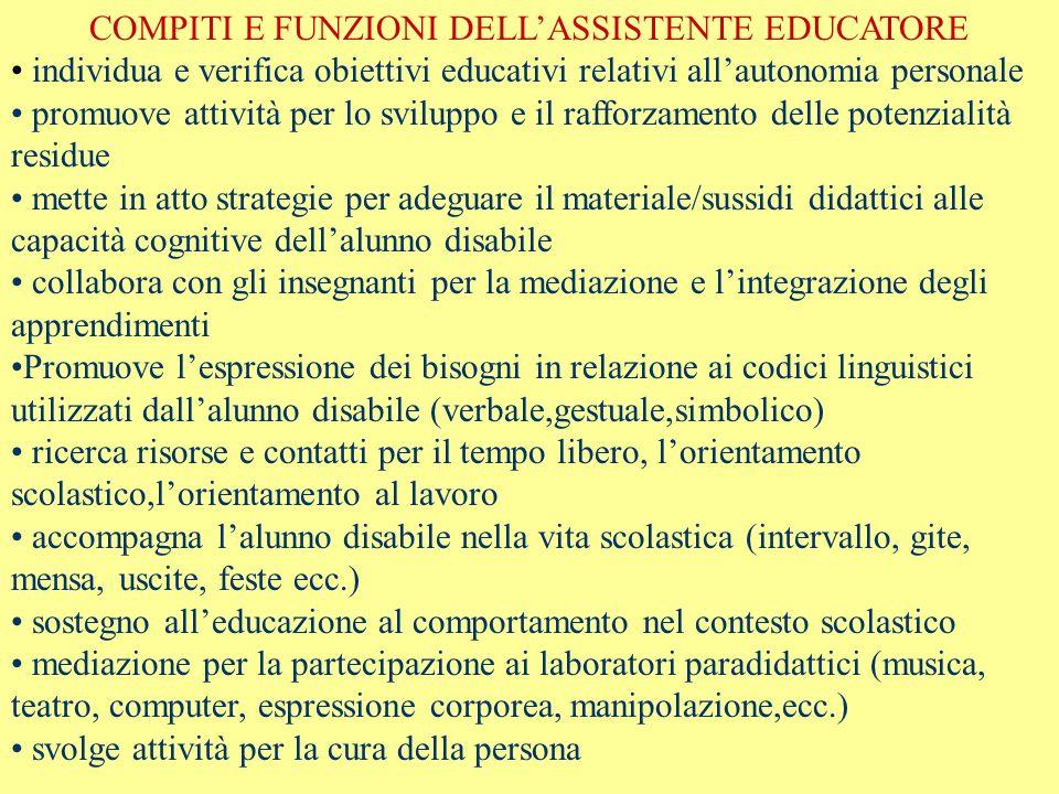 COMPITI E FUNZIONI DELL'ASSISTENTE EDUCATORE