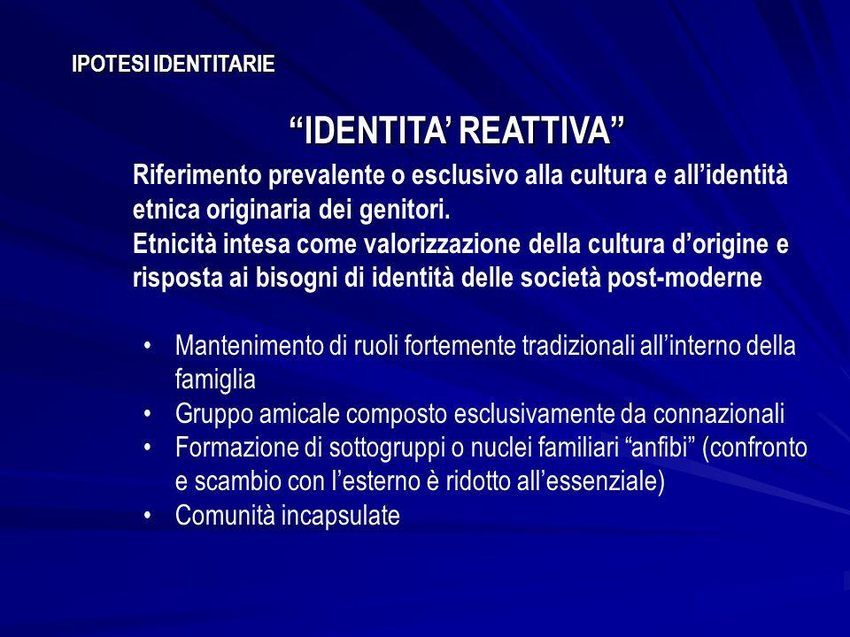 29/03/2017IPOTESI IDENTITARIE. IDENTITA' REATTIVA Riferimento prevalente o esclusivo alla cultura e all'identità etnica originaria dei genitori.