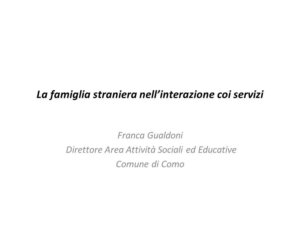 La famiglia straniera nell'interazione coi servizi
