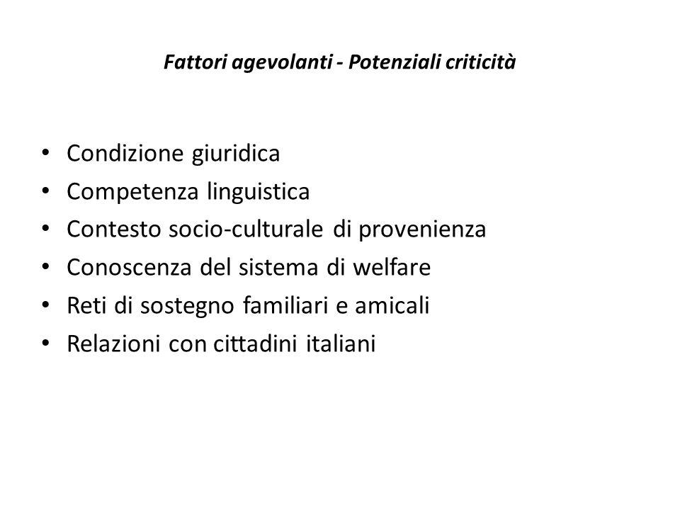 Fattori agevolanti - Potenziali criticità