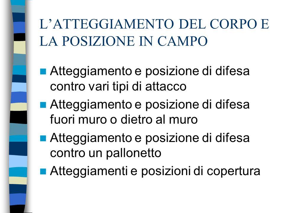 L'ATTEGGIAMENTO DEL CORPO E LA POSIZIONE IN CAMPO