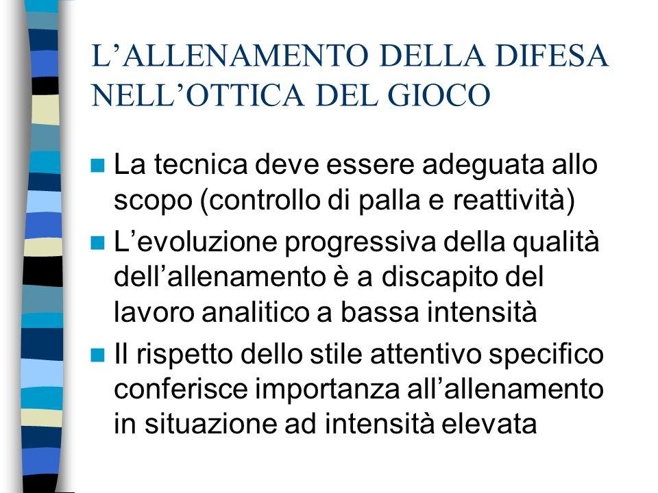L'ALLENAMENTO DELLA DIFESA NELL'OTTICA DEL GIOCO