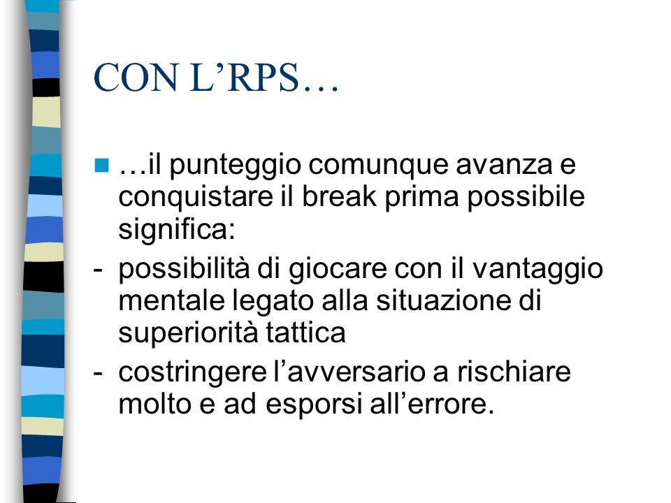 CON L'RPS… …il punteggio comunque avanza e conquistare il break prima possibile significa: