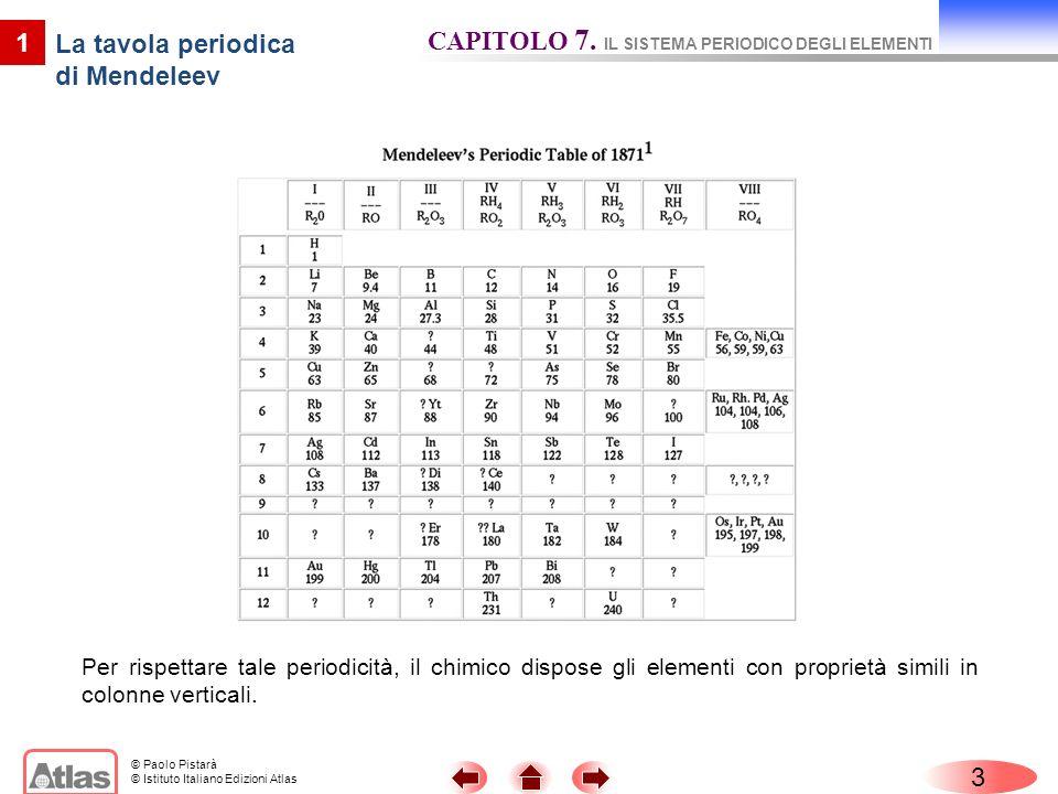 Il sistema periodico degli elementi ppt scaricare - Tavola periodica di mendeleev ...