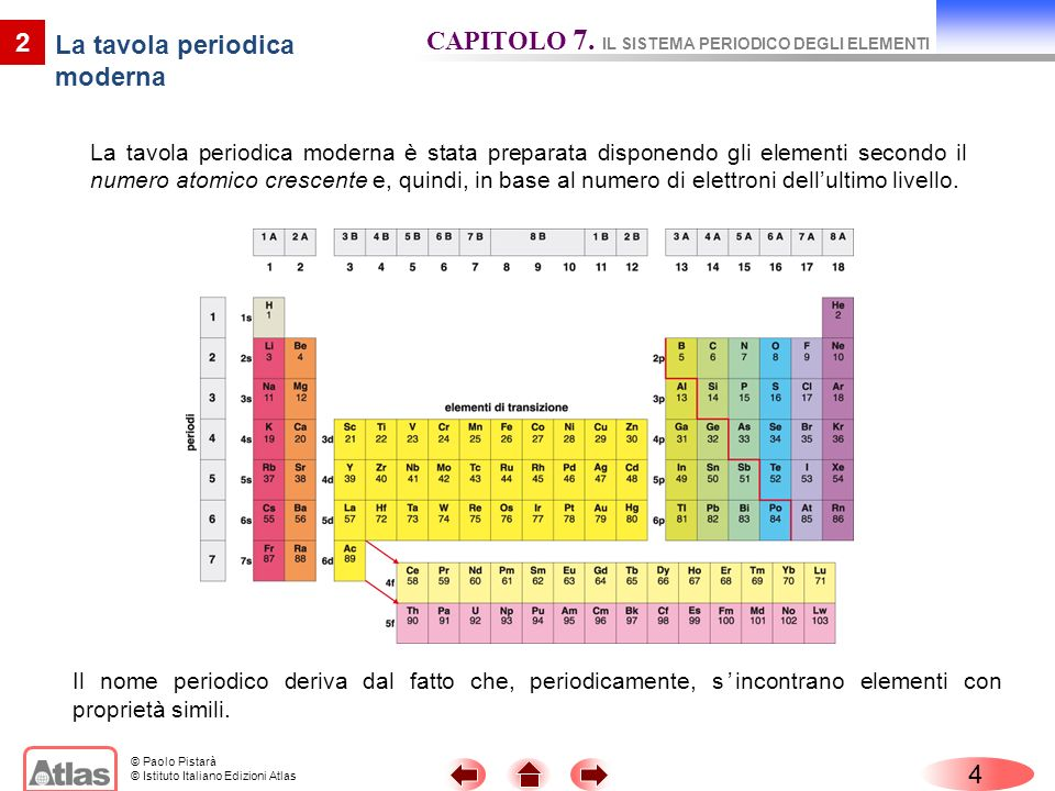 La tavola periodica moderna