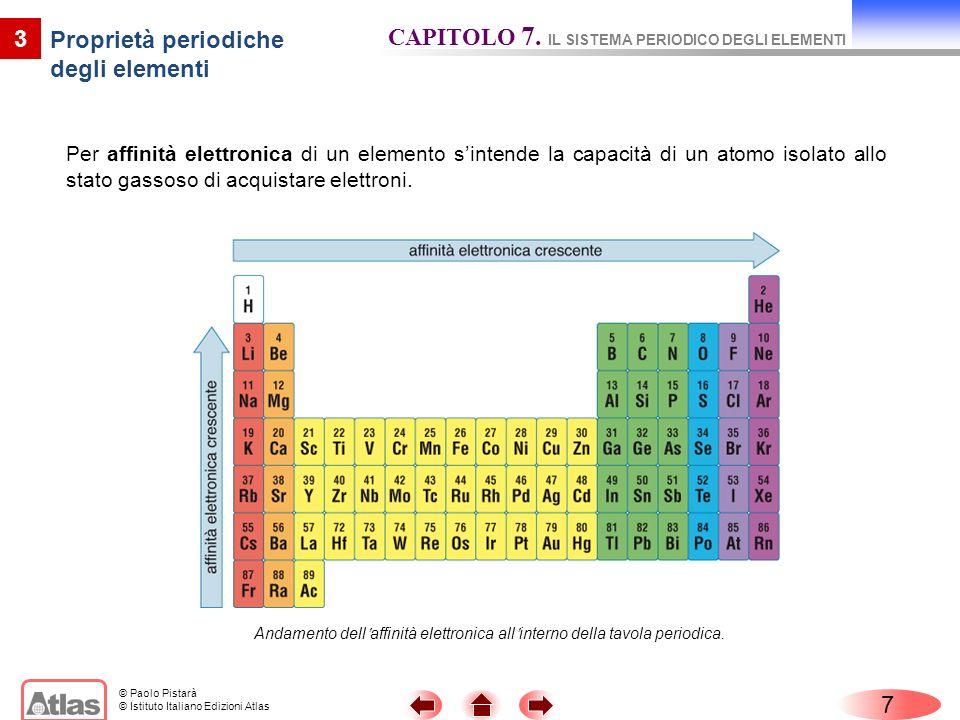 Il sistema periodico degli elementi ppt scaricare - Tavola periodica per bambini ...