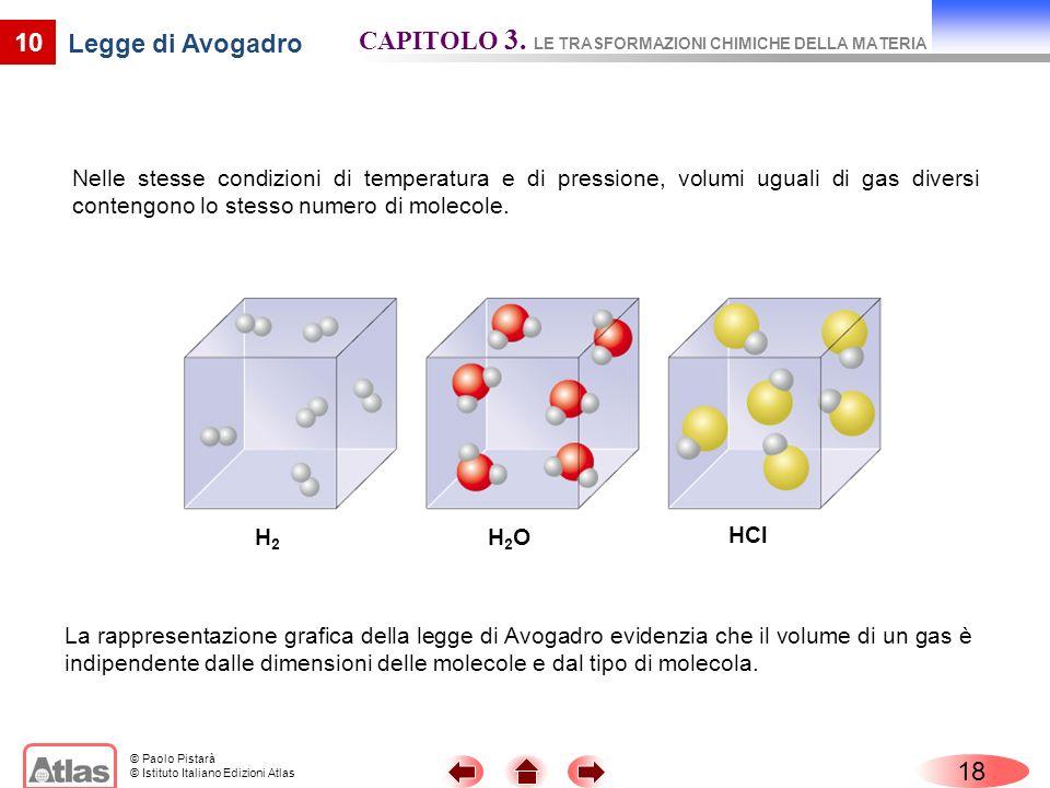 CAPITOLO 3. LE TRASFORMAZIONI CHIMICHE DELLA MATERIA Legge di Avogadro