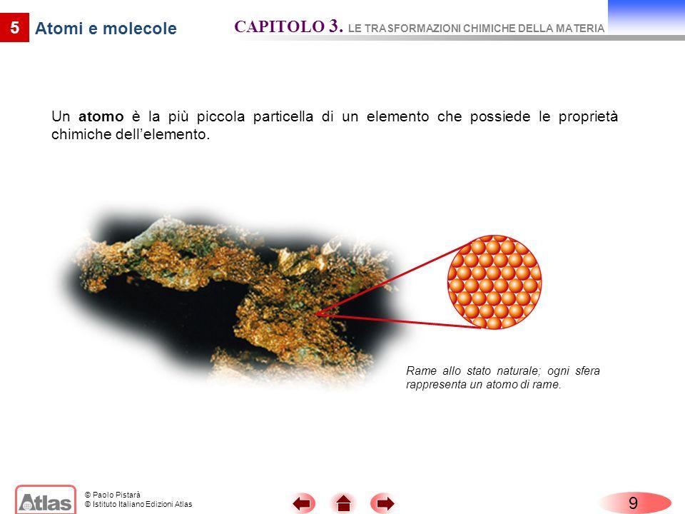 CAPITOLO 3. LE TRASFORMAZIONI CHIMICHE DELLA MATERIA Atomi e molecole