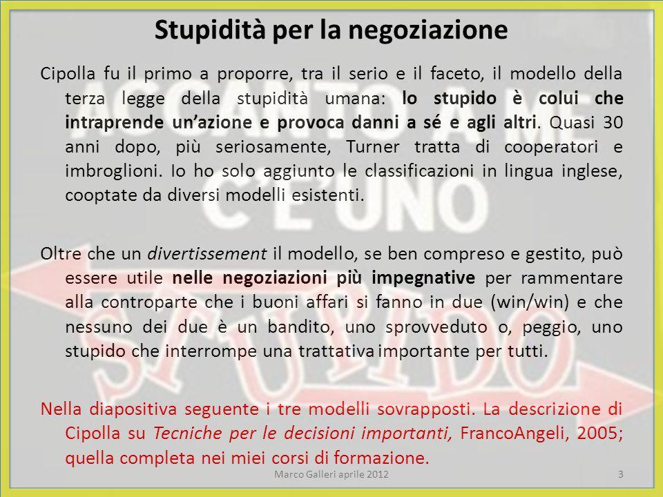 Stupidità per la negoziazione