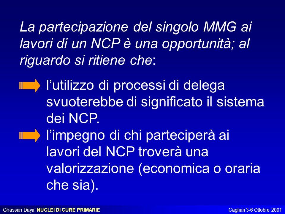 La partecipazione del singolo MMG ai lavori di un NCP è una opportunità; al riguardo si ritiene che: