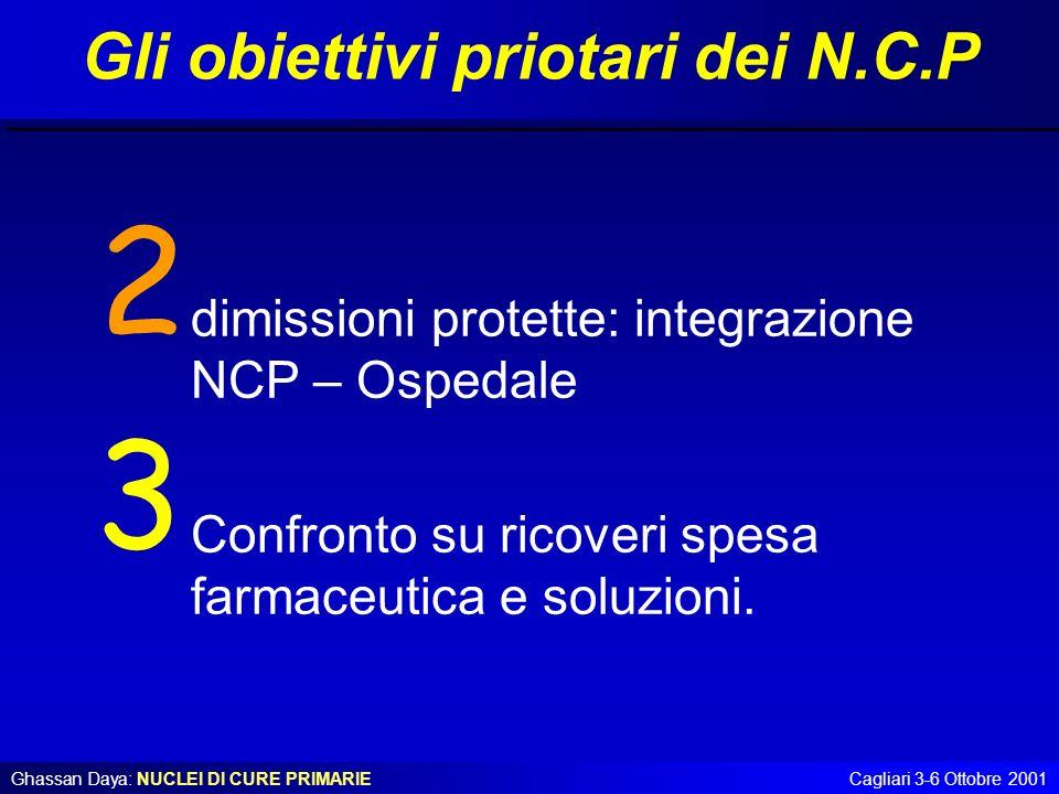 Gli obiettivi priotari dei N.C.P