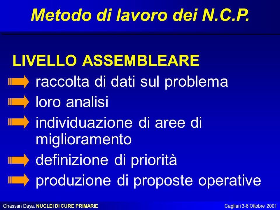 Metodo di lavoro dei N.C.P.