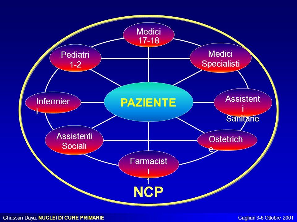 NCP PAZIENTE Medici 17-18 Medici Specialisti Pediatri 1-2 Assistenti