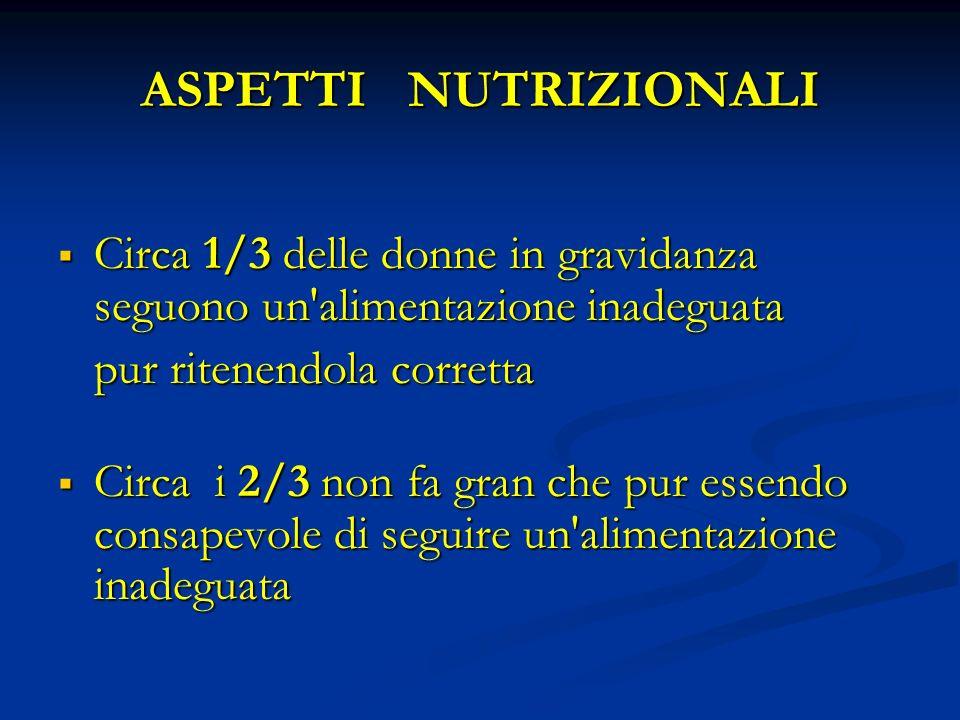 ASPETTI NUTRIZIONALI Circa 1/3 delle donne in gravidanza seguono un alimentazione inadeguata. pur ritenendola corretta.