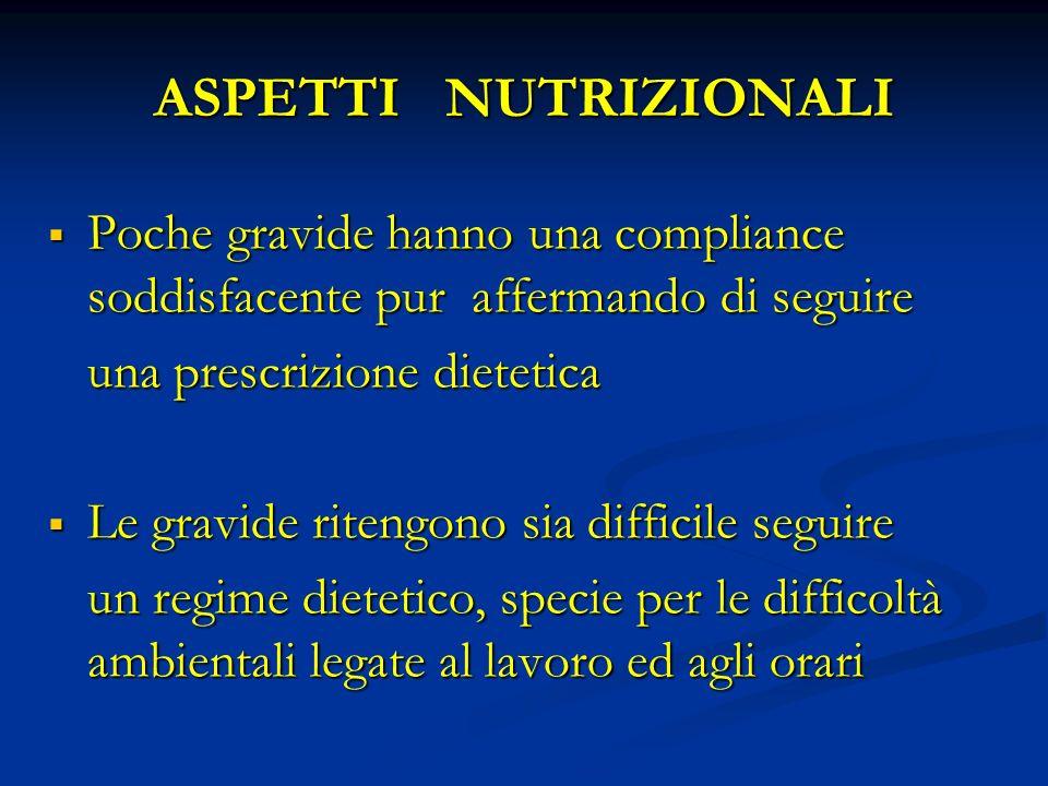 ASPETTI NUTRIZIONALI Poche gravide hanno una compliance soddisfacente pur affermando di seguire.