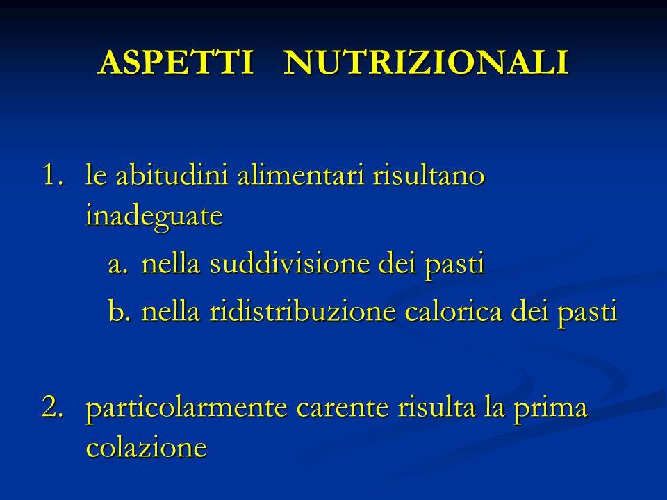 ASPETTI NUTRIZIONALI le abitudini alimentari risultano inadeguate