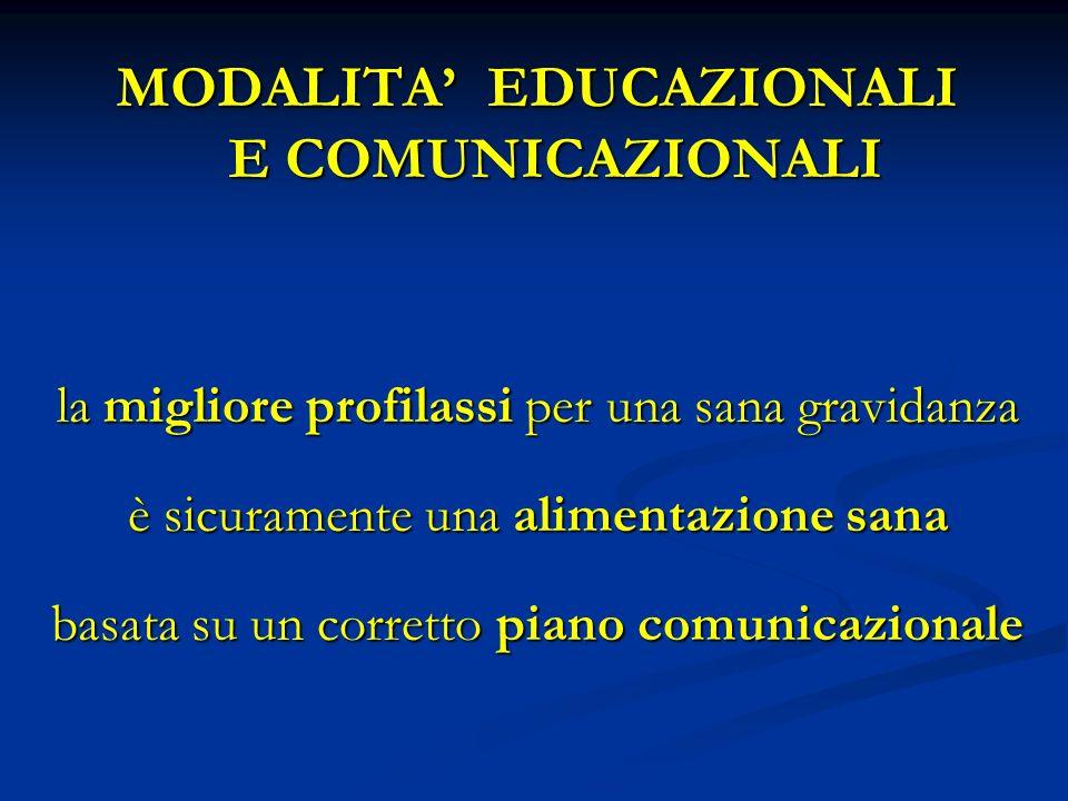 MODALITA' EDUCAZIONALI E COMUNICAZIONALI