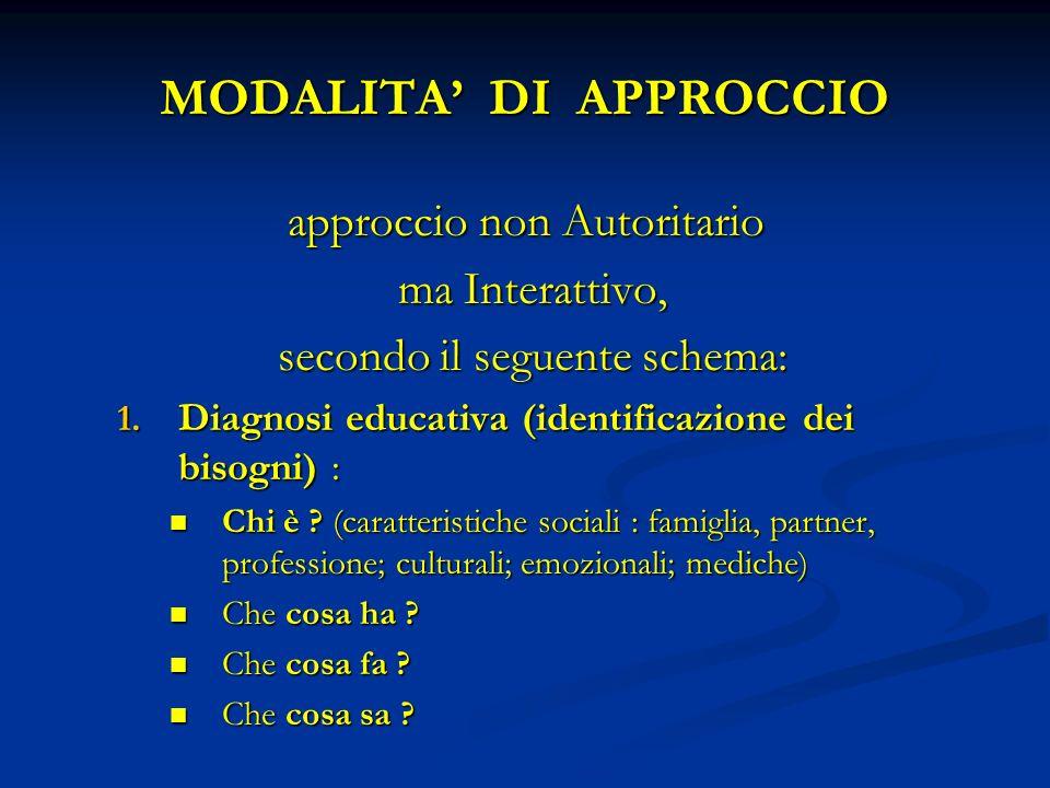 MODALITA' DI APPROCCIO