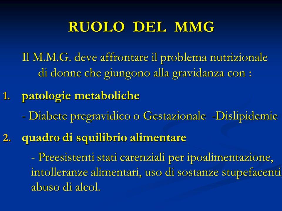 RUOLO DEL MMG Il M.M.G. deve affrontare il problema nutrizionale