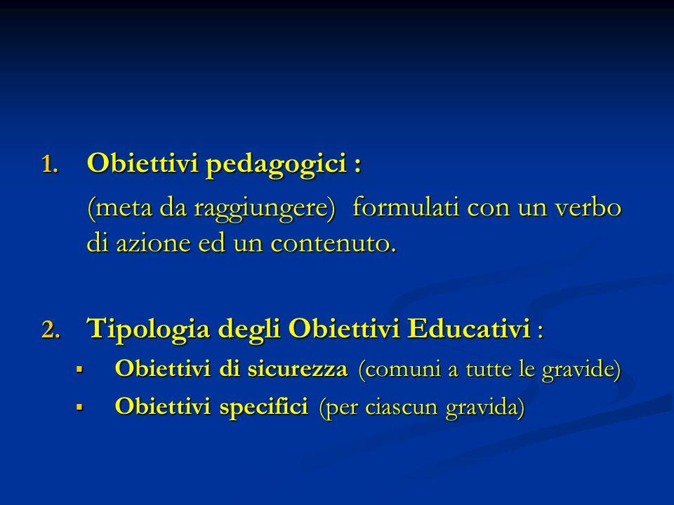 Obiettivi pedagogici :