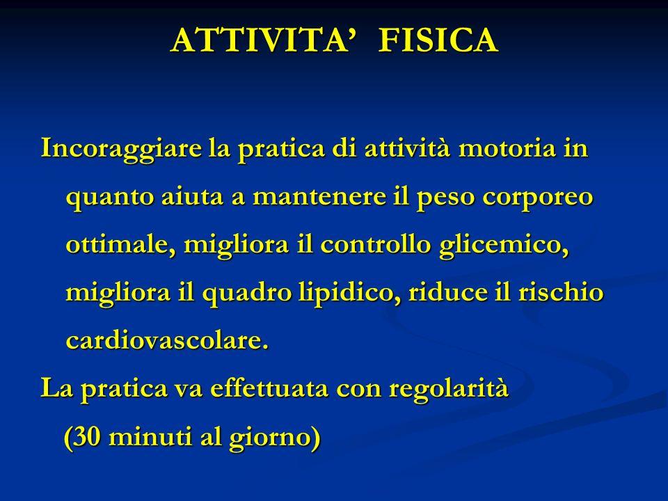 ATTIVITA' FISICA