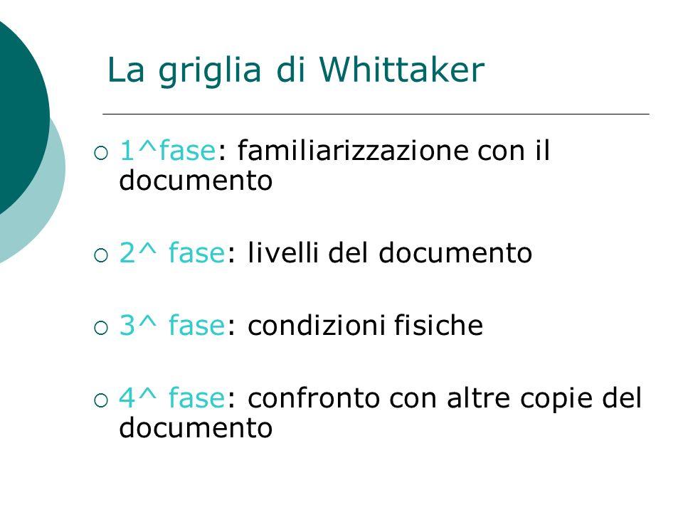 La griglia di Whittaker