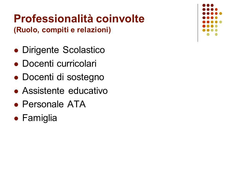 Professionalità coinvolte (Ruolo, compiti e relazioni)