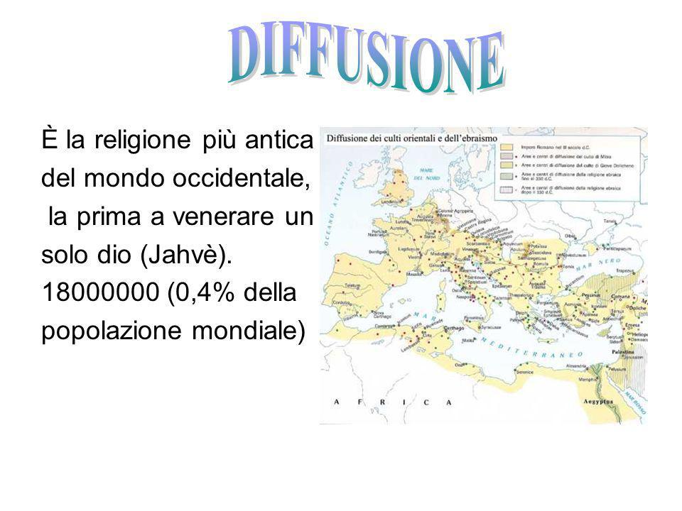DIFFUSIONE È la religione più antica del mondo occidentale,