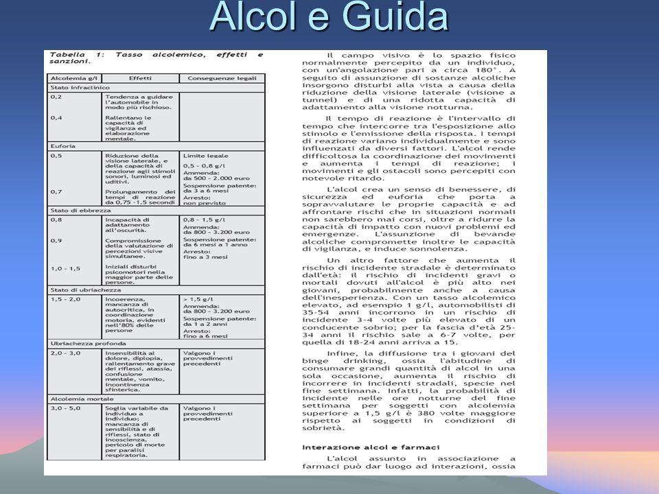 Alcol e Guida