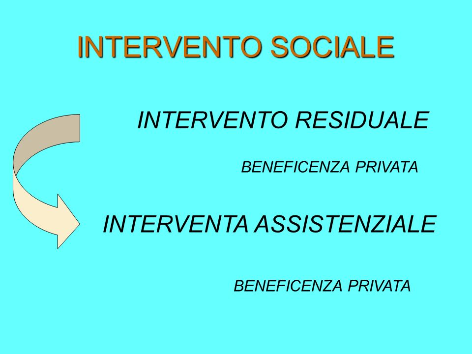 INTERVENTO SOCIALE INTERVENTO RESIDUALE INTERVENTA ASSISTENZIALE