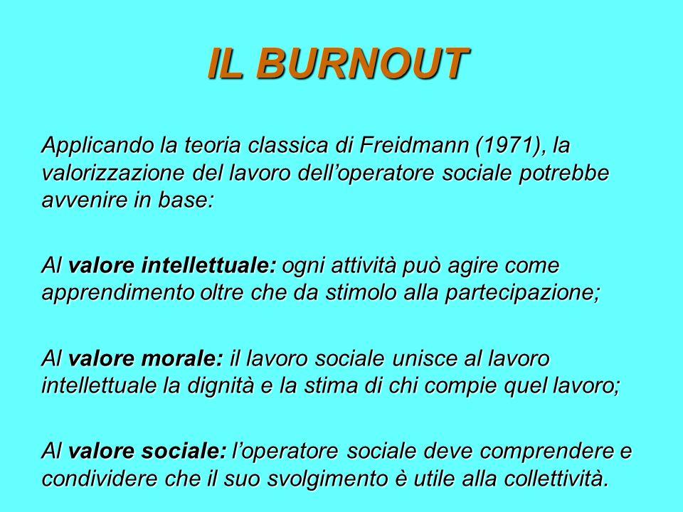 IL BURNOUT Applicando la teoria classica di Freidmann (1971), la valorizzazione del lavoro dell'operatore sociale potrebbe avvenire in base: