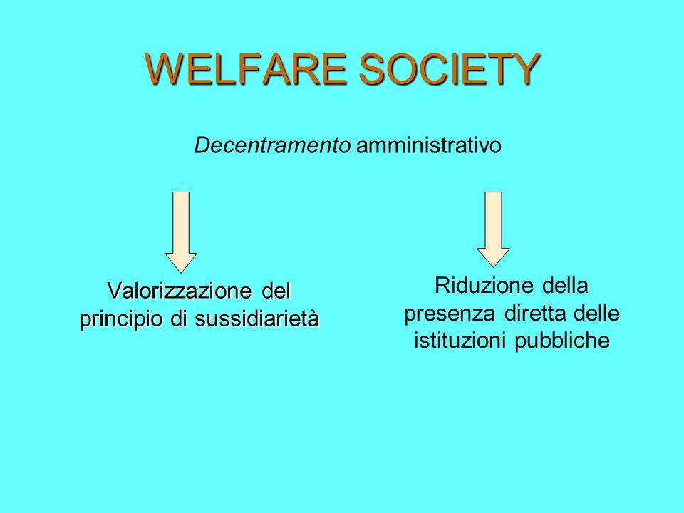 Valorizzazione del principio di sussidiarietà