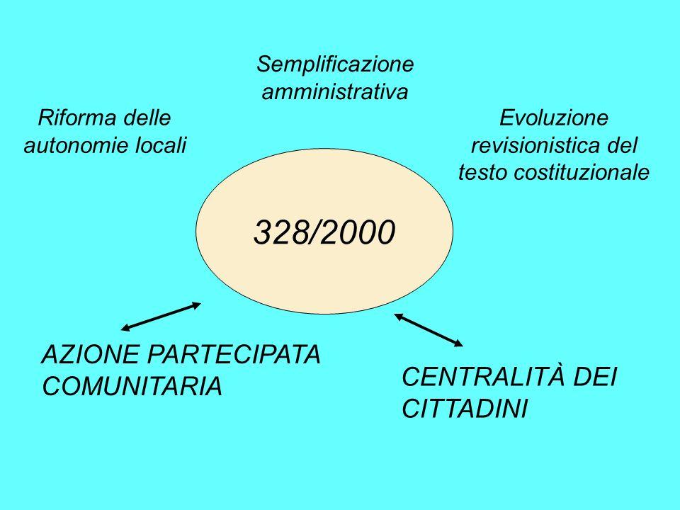328/2000 AZIONE PARTECIPATA COMUNITARIA CENTRALITÀ DEI CITTADINI