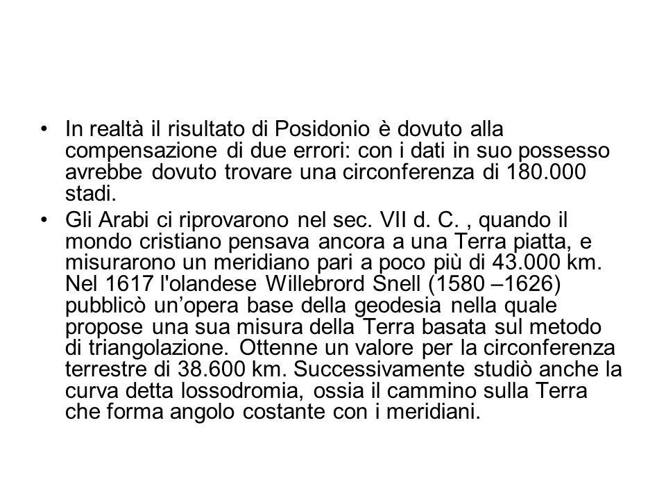 In realtà il risultato di Posidonio è dovuto alla compensazione di due errori: con i dati in suo possesso avrebbe dovuto trovare una circonferenza di 180.000 stadi.