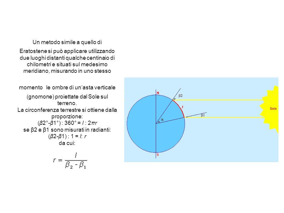 Un metodo simile a quello di Eratostene si può applicare utilizzando due luoghi distanti qualche centinaio di chilometri e situati sul medesimo meridiano, misurando in uno stesso momento le ombre di un'asta verticale (gnomone) proiettate dal Sole sul terreno.