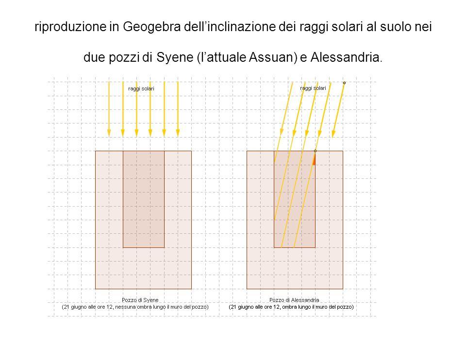 riproduzione in Geogebra dell'inclinazione dei raggi solari al suolo nei due pozzi di Syene (l'attuale Assuan) e Alessandria.