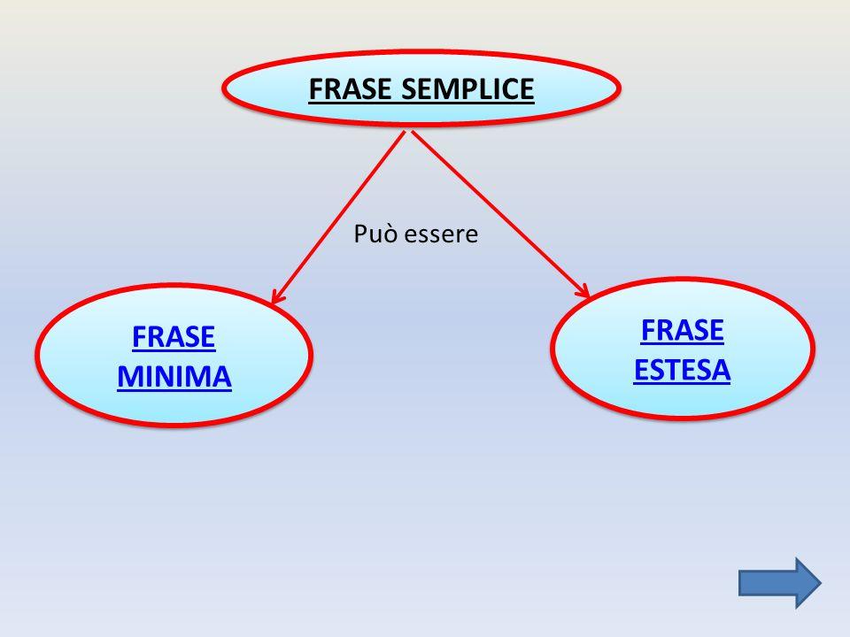 FRASE SEMPLICE FRASE ESTESA FRASE MINIMA
