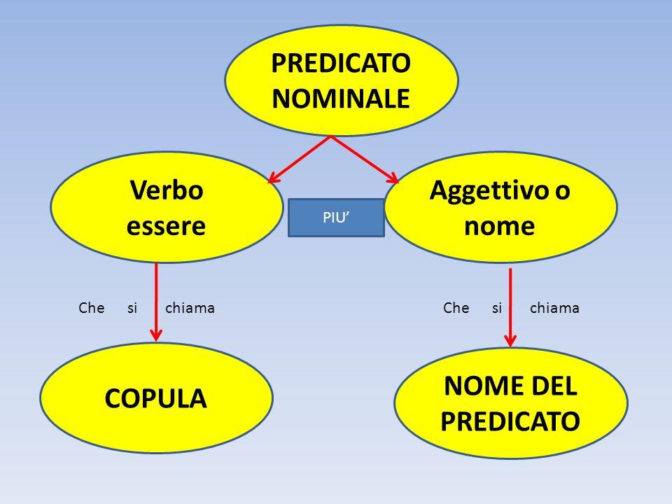 PREDICATONOMINALE Verbo essere Aggettivo o nome COPULA