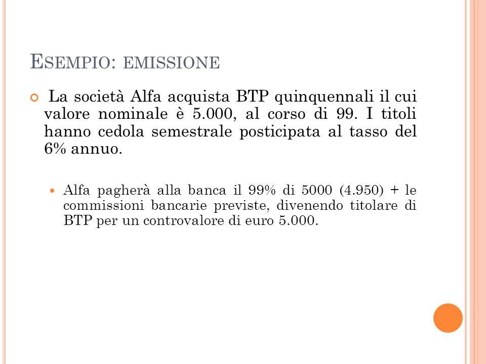 Esempio: emissione