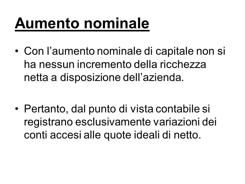 Aumento nominale Con l'aumento nominale di capitale non si ha nessun incremento della ricchezza netta a disposizione dell'azienda.