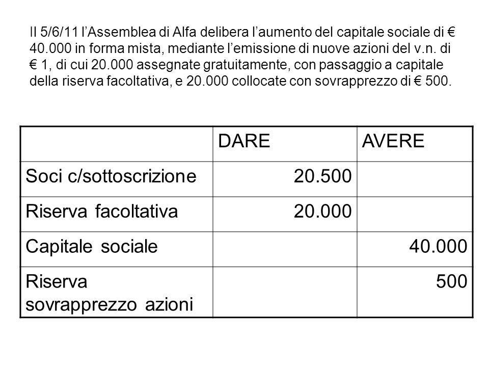 Soci c/sottoscrizione 20.500 Riserva facoltativa 20.000