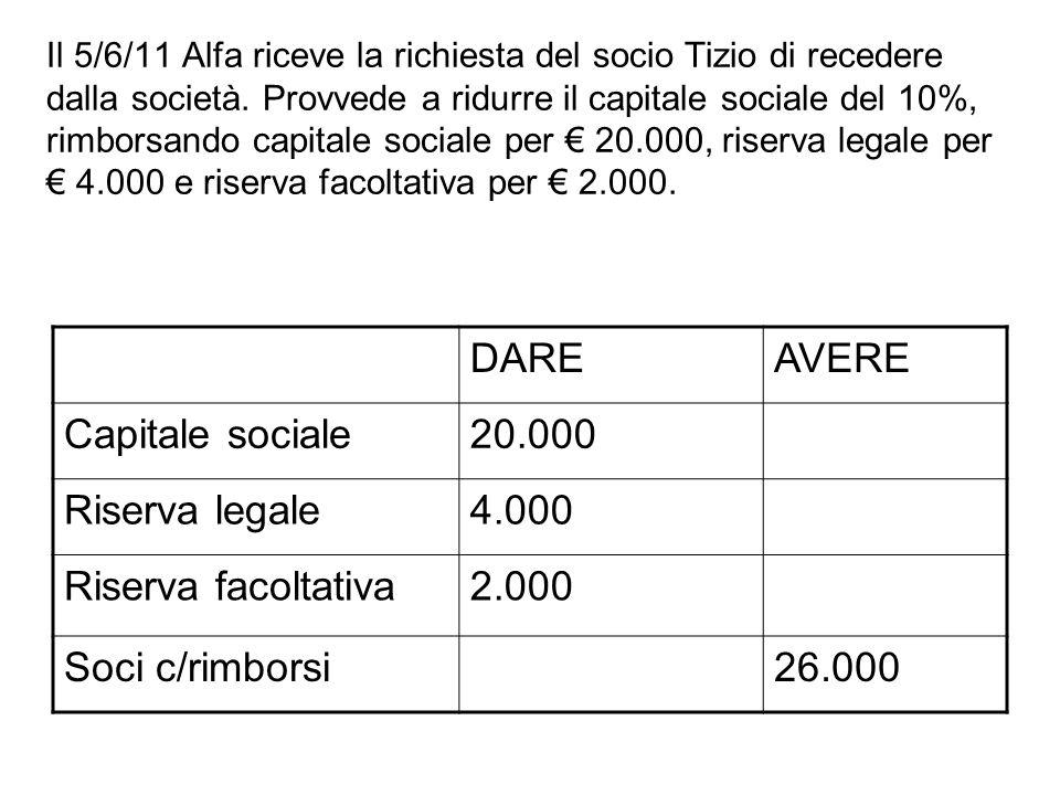 DARE AVERE Capitale sociale 20.000 Riserva legale 4.000