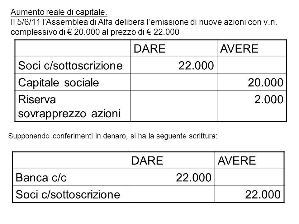 Soci c/sottoscrizione 22.000 Capitale sociale 20.000