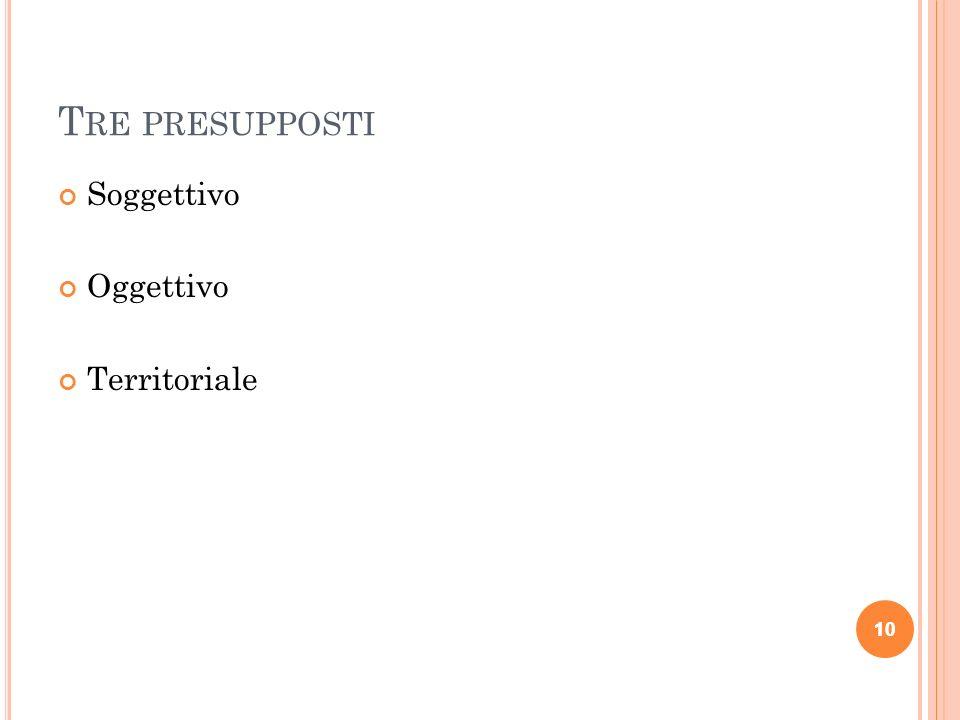 Tre presupposti Soggettivo Oggettivo Territoriale 10