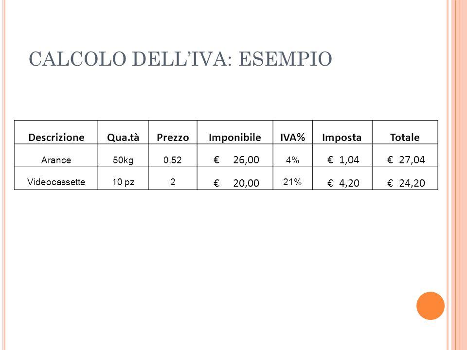 CALCOLO DELL'IVA: ESEMPIO