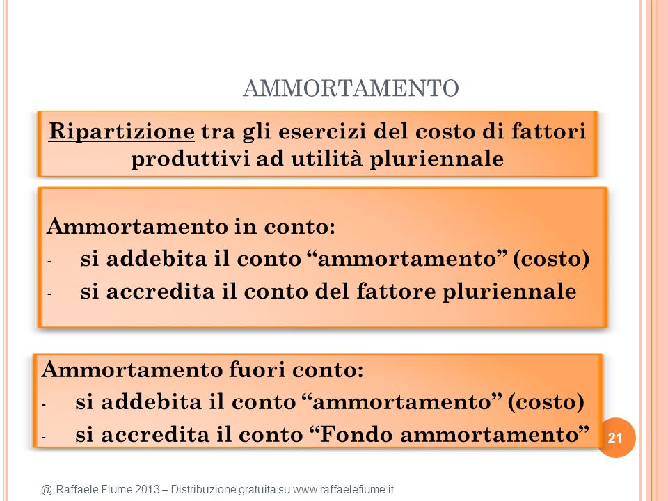 AMMORTAMENTO Ripartizione tra gli esercizi del costo di fattori produttivi ad utilità pluriennale. Ammortamento in conto: