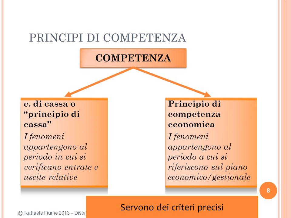 PRINCIPI DI COMPETENZA