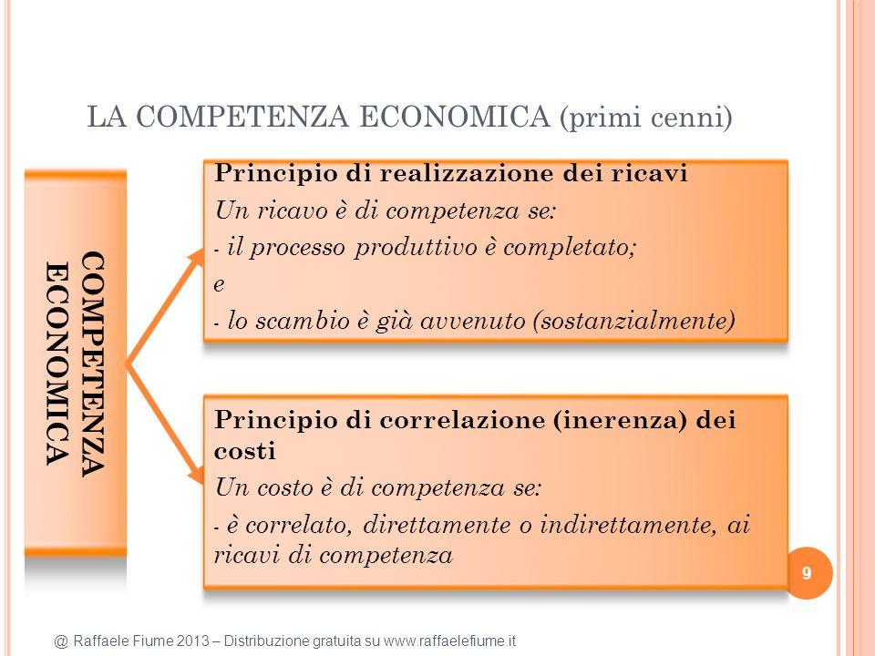 LA COMPETENZA ECONOMICA (primi cenni)