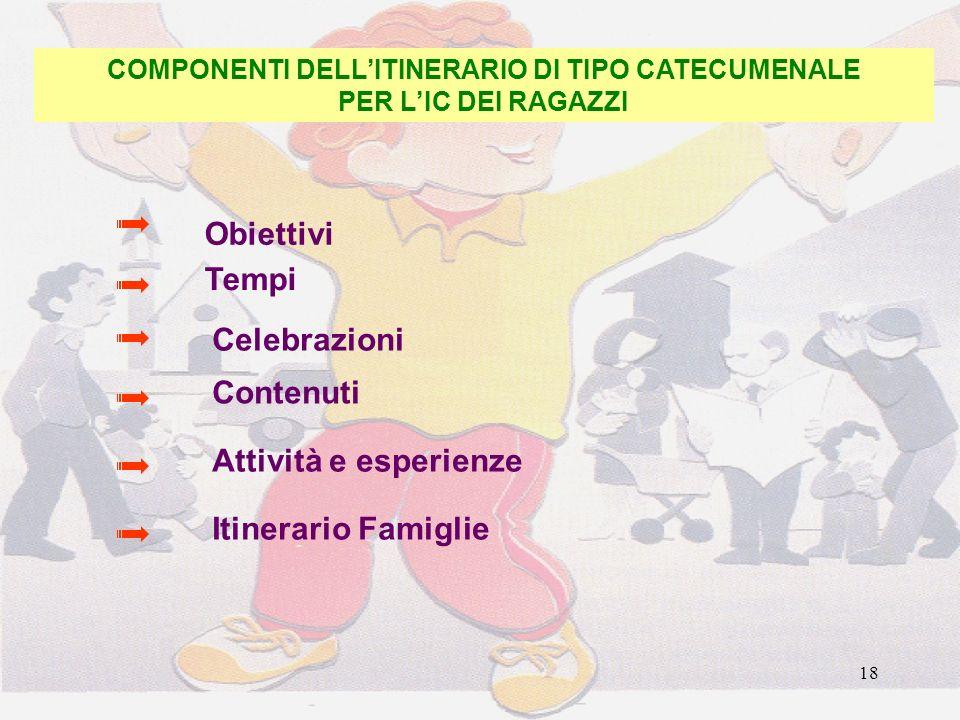 COMPONENTI DELL'ITINERARIO DI TIPO CATECUMENALE